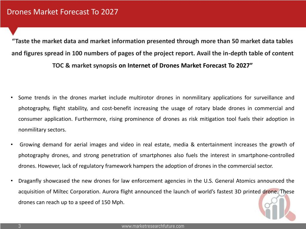 PPT - Drones Market PowerPoint Presentation - ID:7838789