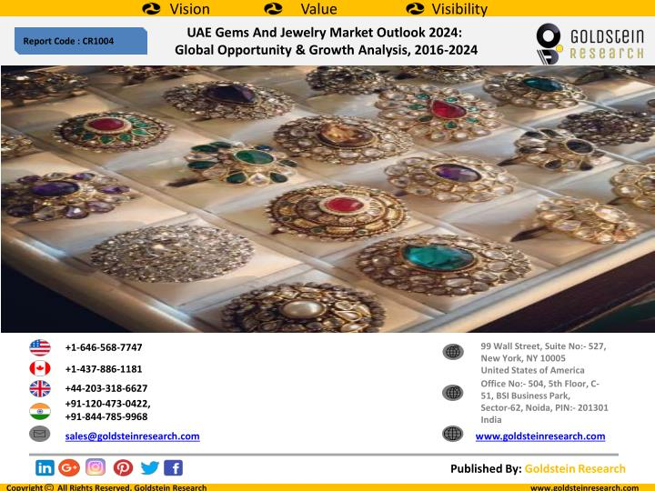 uae gems and jewelry market outlook 2024 global n.