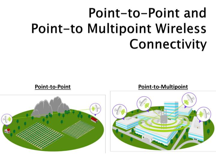 point to point and point to multipoint wireless connectivity n.