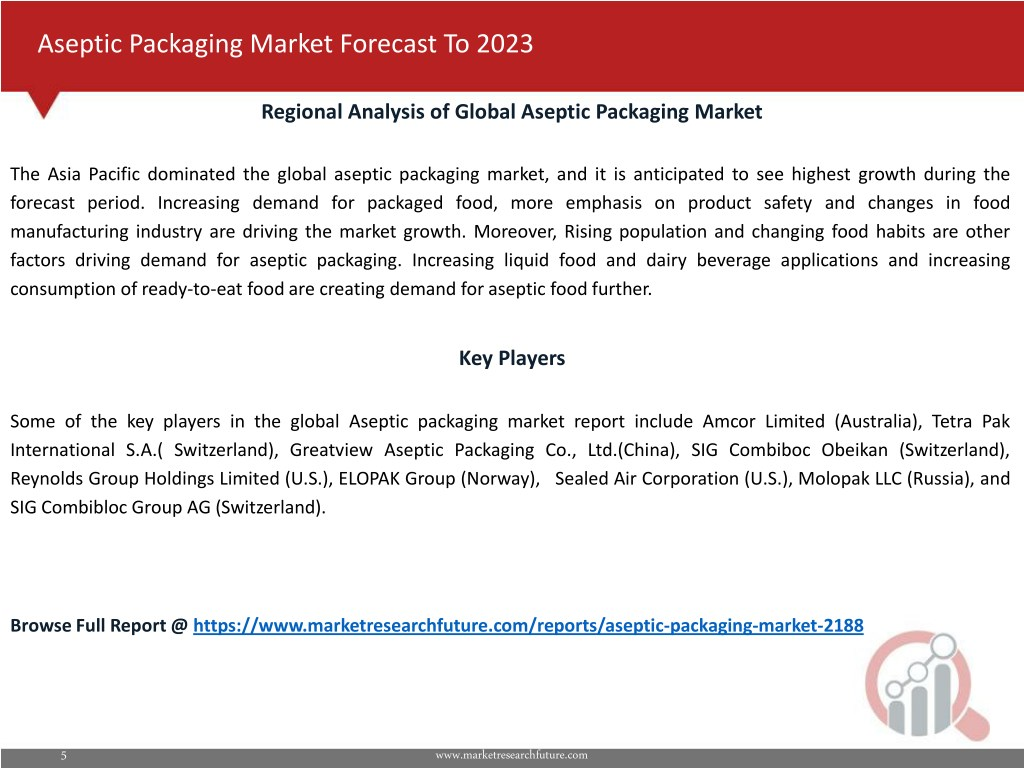PPT - Aseptic Packaging Market Research Report - Forecast to 2023