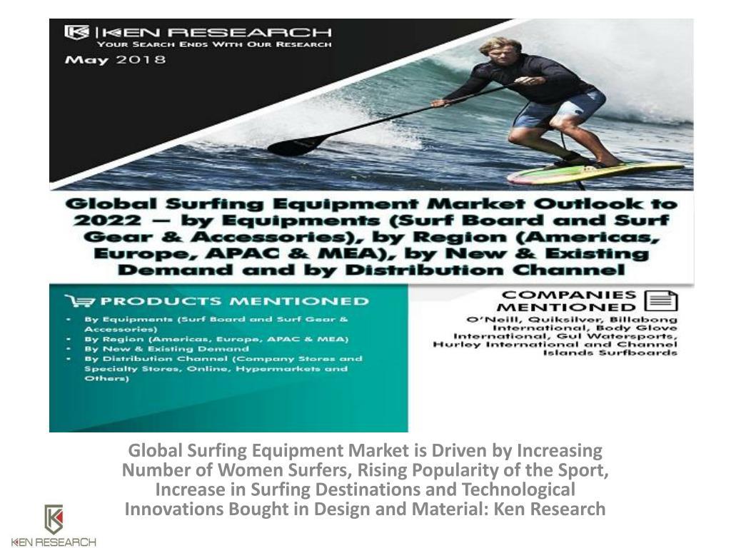 74ecefd97c PPT - Global Market for Surfing