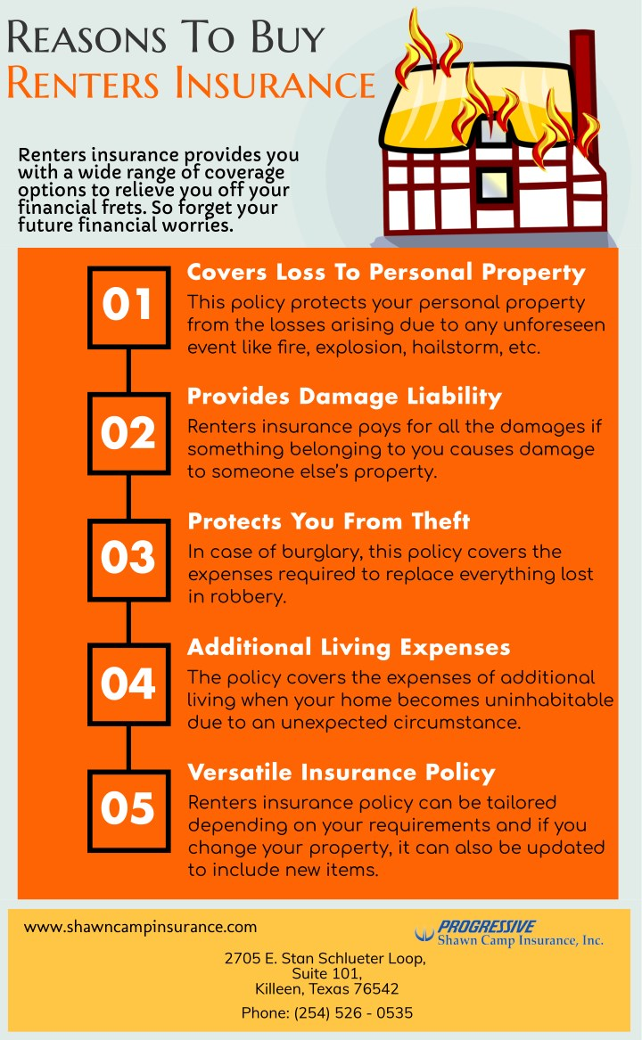 Home Renters Insurance >> Ppt Reasons To Buy Renters Insurance Powerpoint