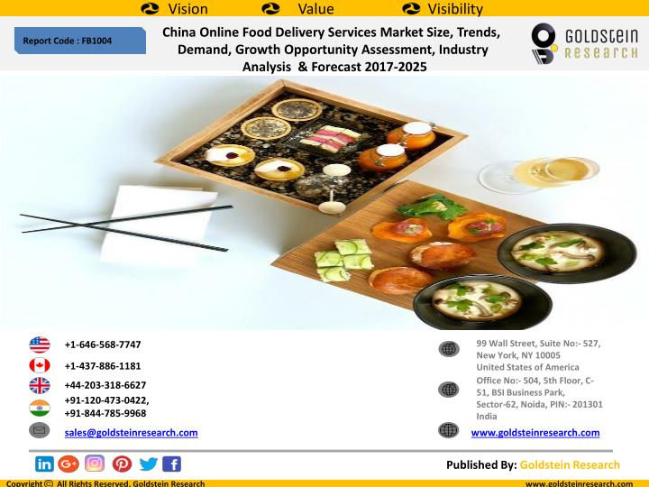 china online food delivery services market size n.