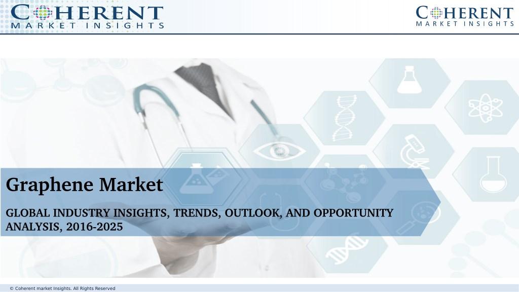 PPT - Graphene Market - Global Industry Insights, Trends