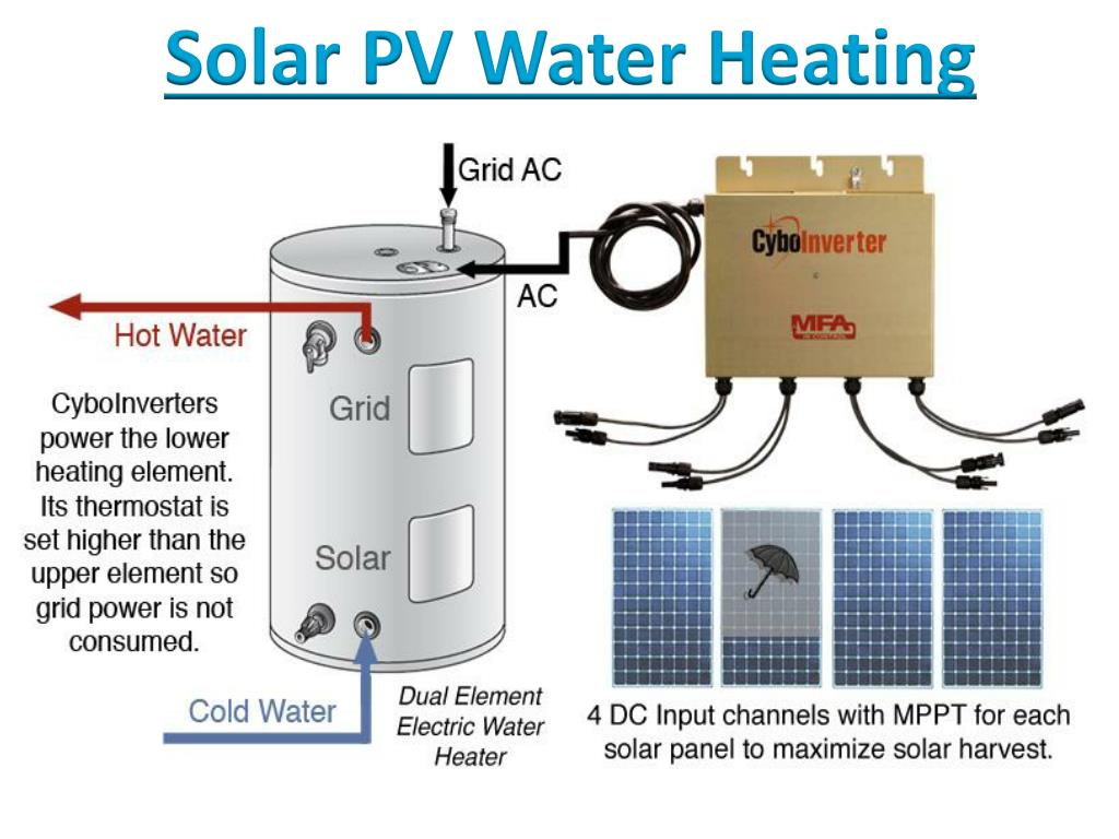 PPT - Solar PV Water Heating PowerPoint Presentation - ID ...