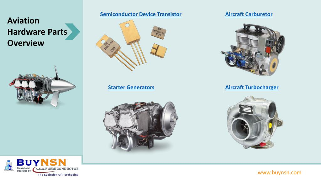 PPT - BuyNSN – Leading Aviation, NSN and Marine Parts