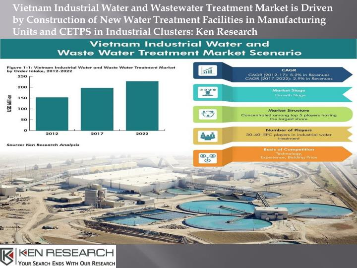 vietnam industrial water and wastewater treatment n.
