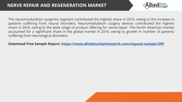 nerve repair and regeneration market worth — injured nerve cells in the limbs (the peripheral nervous system or pns) can regrow and repair nerve cells in the central nervous system (cns) -- brain and spinal cord -- cannot.