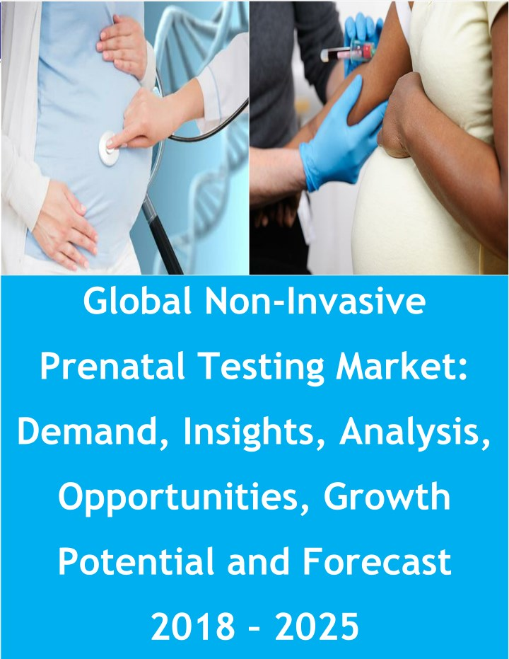 global nipt test market n.