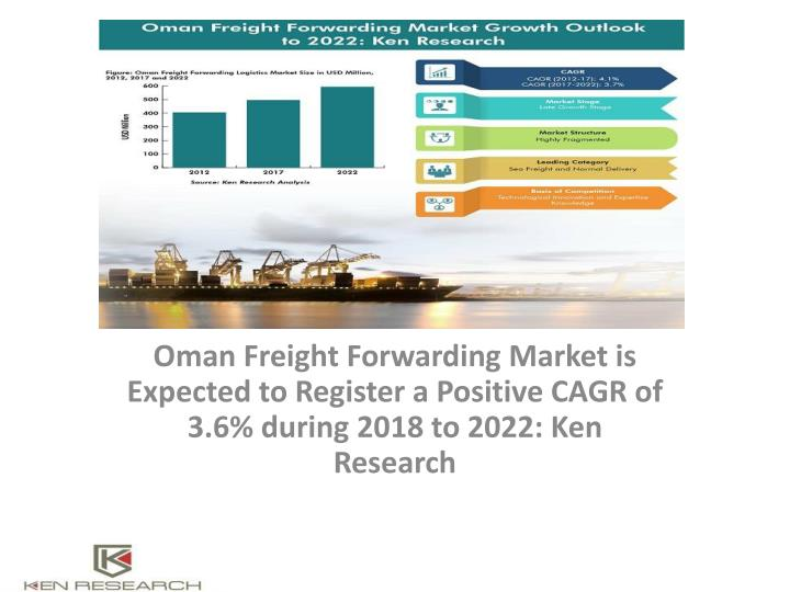 PPT - Transport Infrastructure, Road Freight Industry, Sea Freight