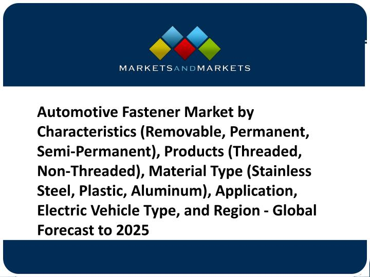 automotive fastener market by characteristics n.
