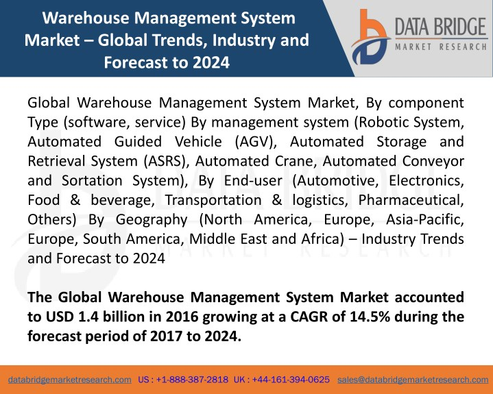 warehouse management system market global trends n.