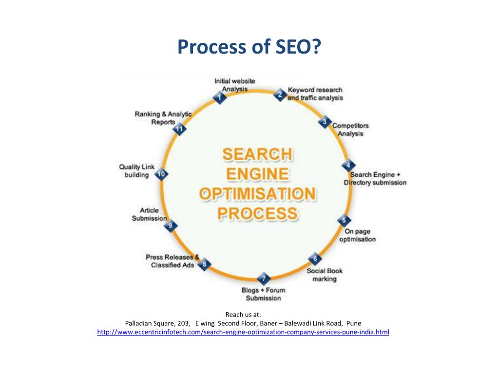 PPT - Search Engine Optimization Company in Pune, India