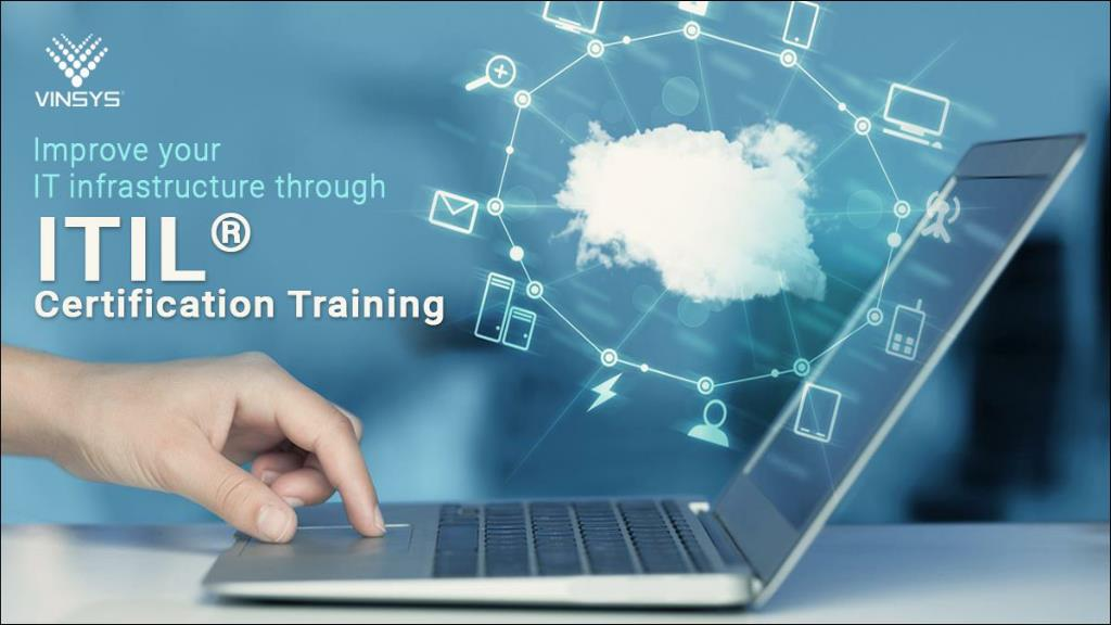 Ppt Itil Foundation Certification Training In Pune Vinsys