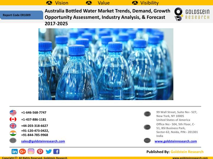 PPT - Australia Bottled Water Market Size, Share, Trends