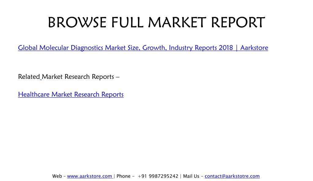 PPT - Global Molecular Diagnostics Market Size, Growth