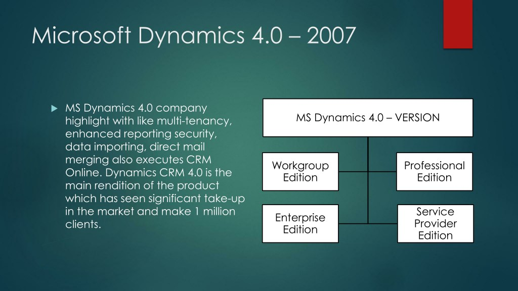 Download Update Rollup 3 for Microsoft Dynamics CRM 3.0 ...
