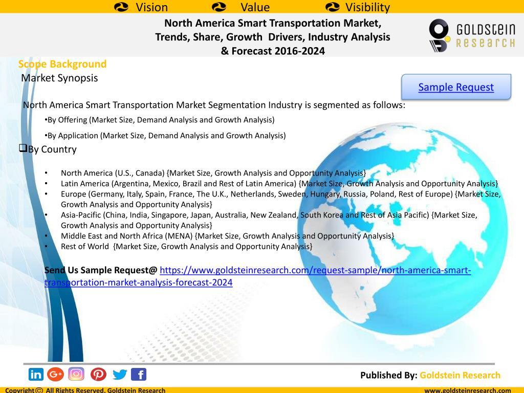PPT - North America Smart Transportation Market Trends Analysis