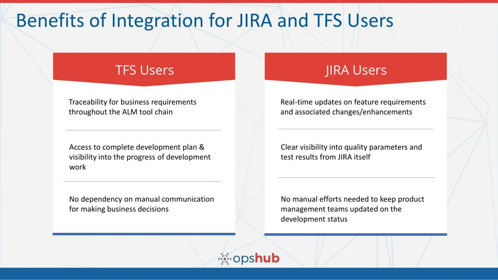 PPT - Learn How JIRA - TFS Integration helps Teams Communicate