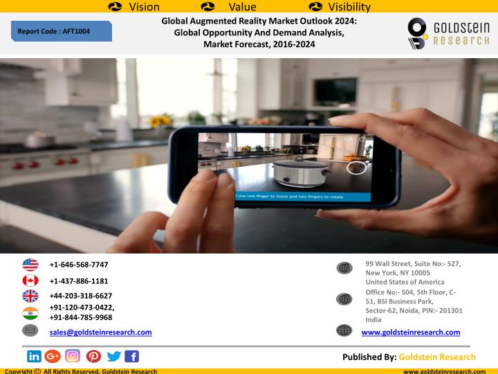global augmented reality market outlook 2024 n.
