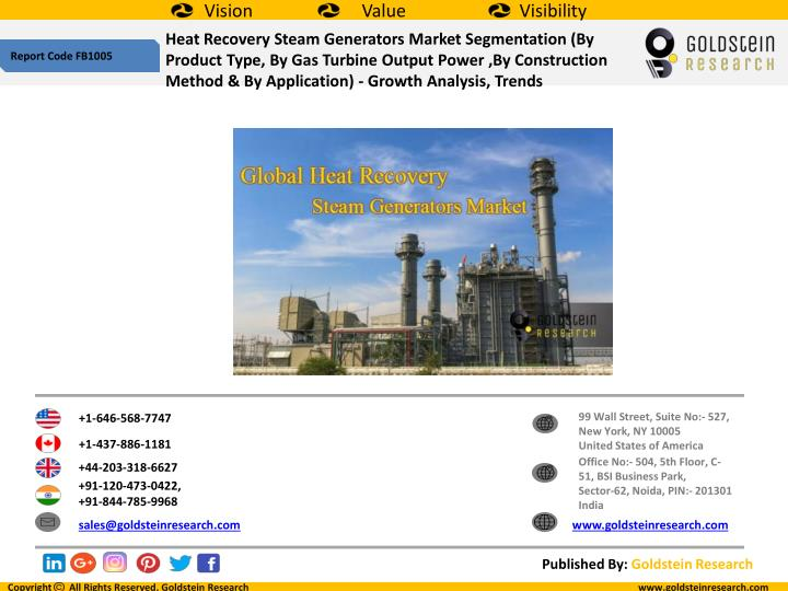 PPT - Heat Recovery Steam Generators Market Segmentation (By Product ...