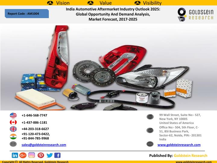 india automotive aftermarket industry outlook n.