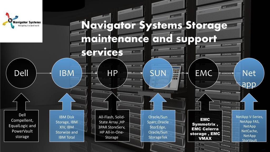 PPT - Storage support and maintenance| Storage AMC| IT hardware