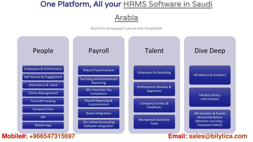 PPT - PeopleQlik-#1 HR Software in Saudi Arabia/ Payroll Software in