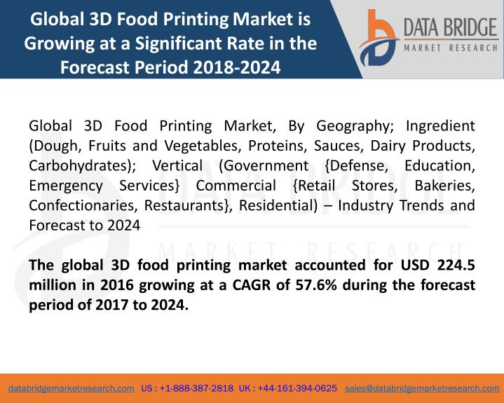 global 3d food printing market is growing n.