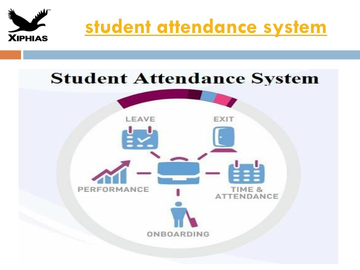 ppt student attendance system powerpoint presentation id 7935957