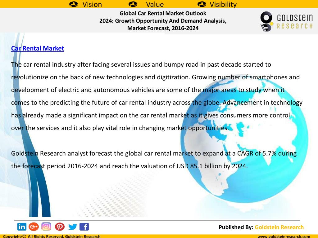 Ppt Global Car Rental Market Outlook 2024 Growth Opportunity And