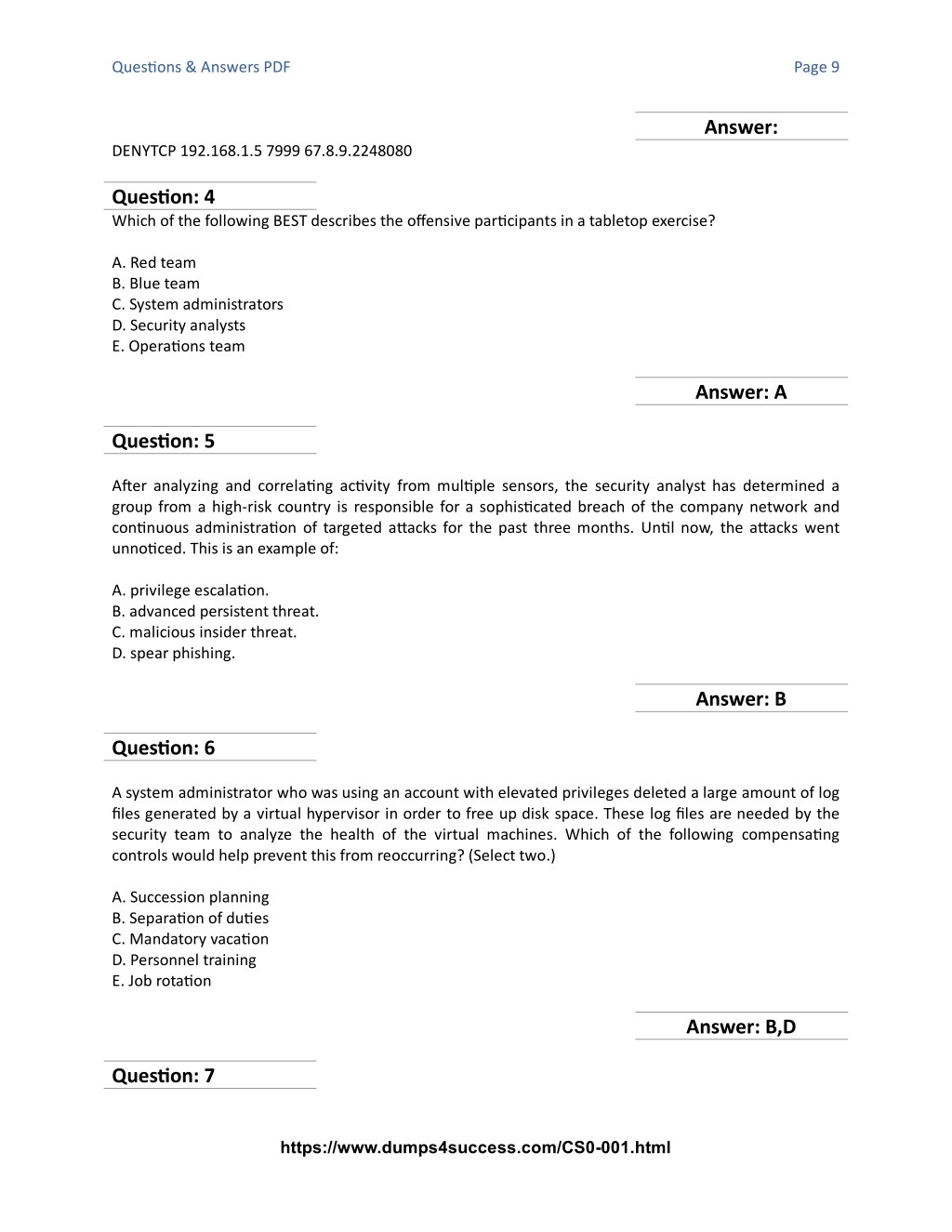 PPT - CySA CS0-001 Dumps Questions - CompTIA Cyber Security