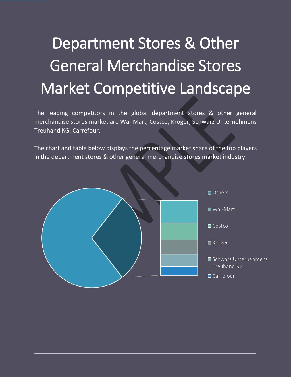 PPT - Department Stores And Other General Merchandise Stores
