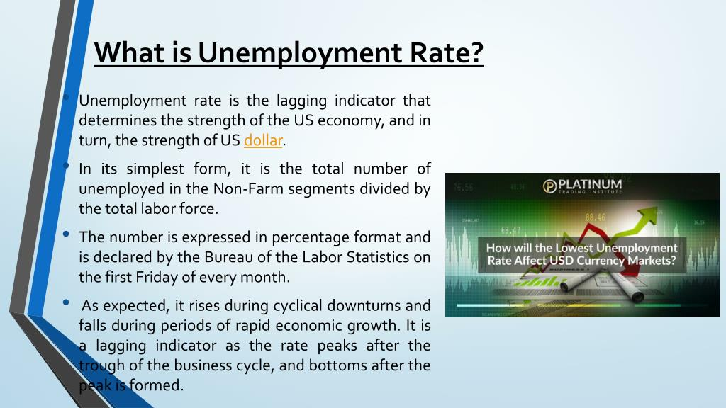 PPT - How Will the Lowest Unemployment Rate Affect USD Currency