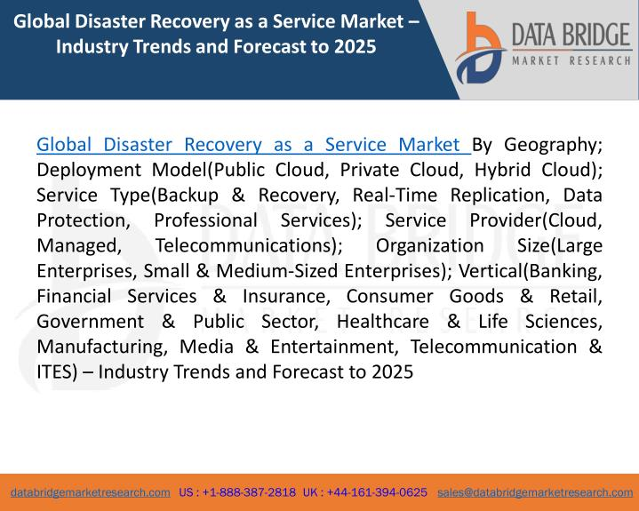 global disaster recovery as a service market n.