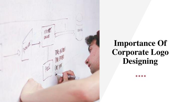 importance of corporate logo designing n.