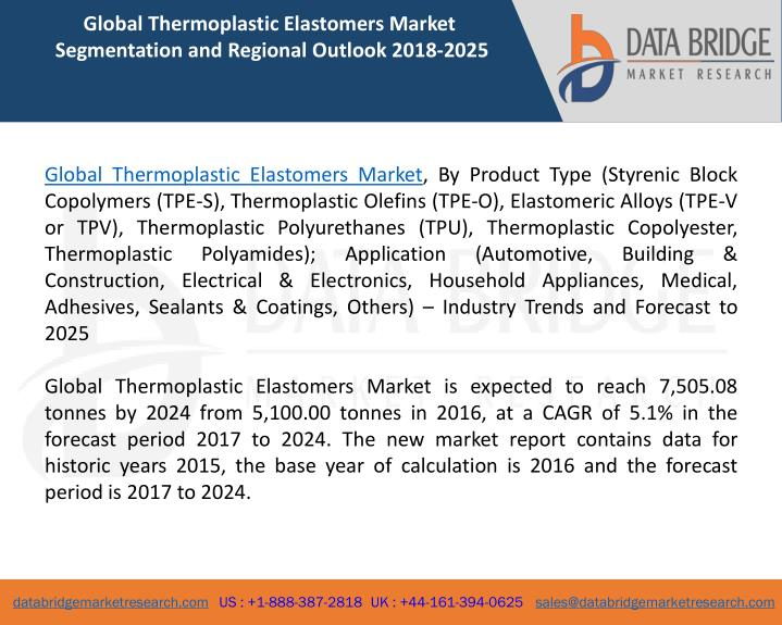 PPT - Global Thermoplastic Elastomers Market – Industry Trends and
