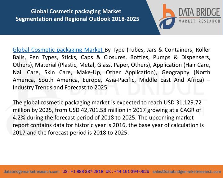 PPT - Global Cosmetic packaging Market– Industry Trends and