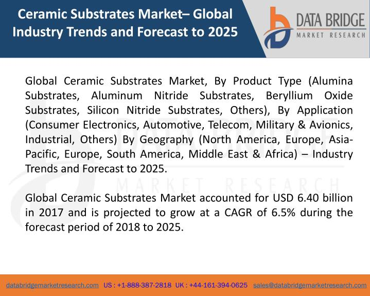 PPT - Global Ceramic Substrates Market– Industry Trends and