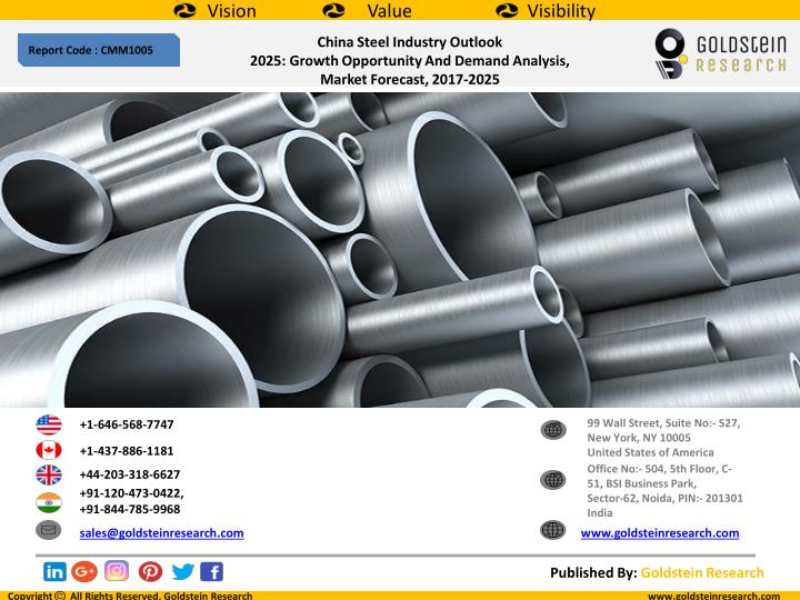 PPT - China Steel Industry Outlook 2025: Growth Opportunity