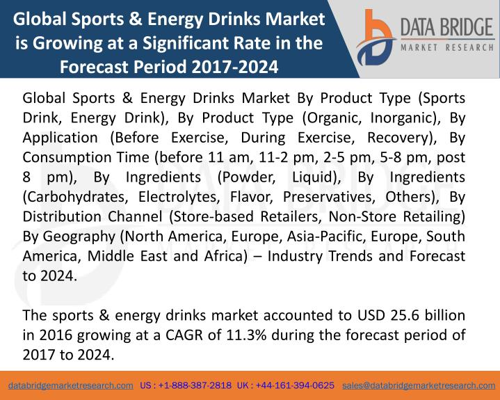 market research report energy and sports drink market growth in asia 2 essay South american sports and energy drink market is driven by busy lifestyle of people demanding sources of the report analyzes the market based on type of sports and energy drinks 4112 fifa world cup 2014 resulted into growth in awareness among consumers thus boosting the sales.