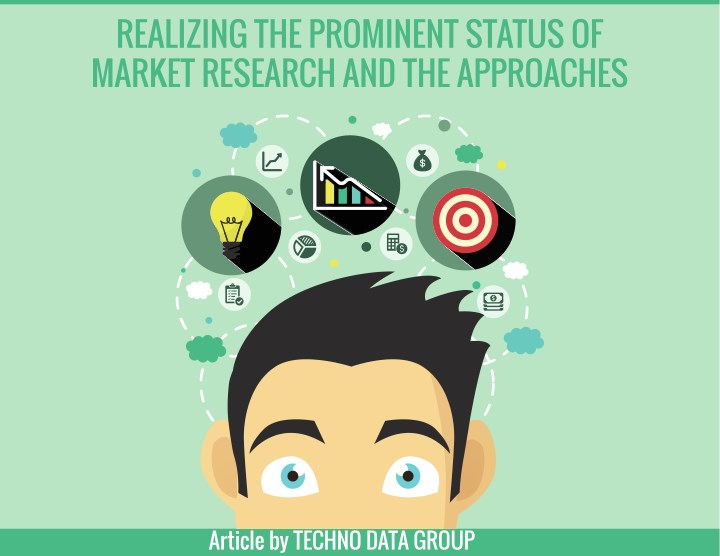 realizing the prominent status of market research n.