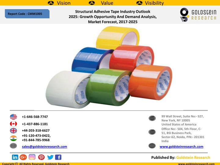 structural adhesive tape industry outlook 2025 n.