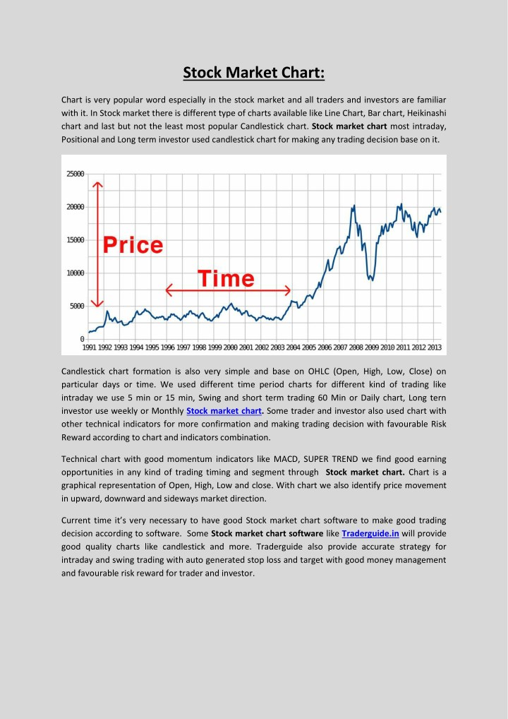 PPT - Stock Market Chart PowerPoint Presentation - ID:7990249