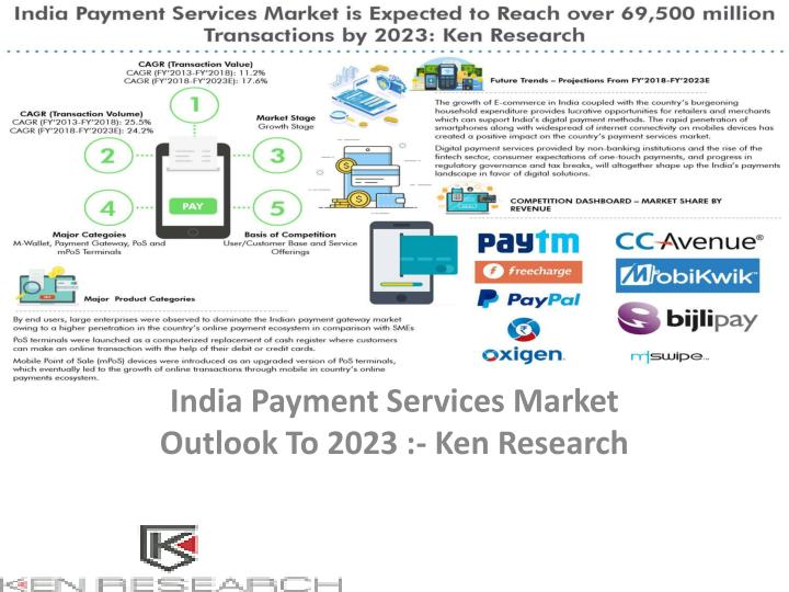 india payment services market outlook to 2023 ken research n.