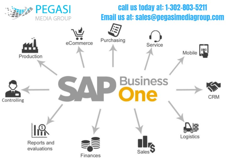 PPT - SAP Business One ERP Users Email List in USA