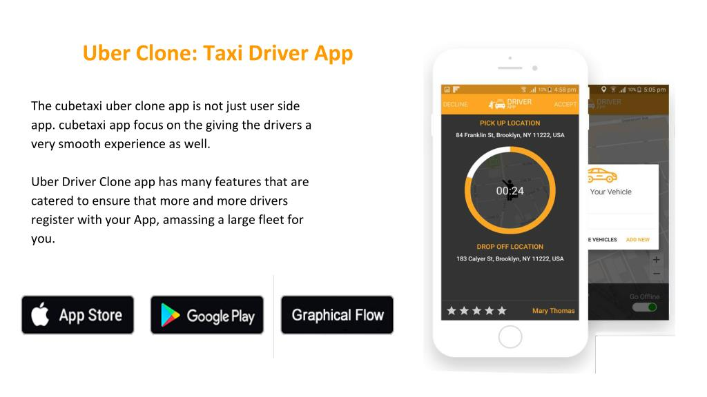 PPT - Uber Clone- Taxi Driver App PowerPoint Presentation - ID:7997140