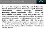geocomposites market worth 740 0 million