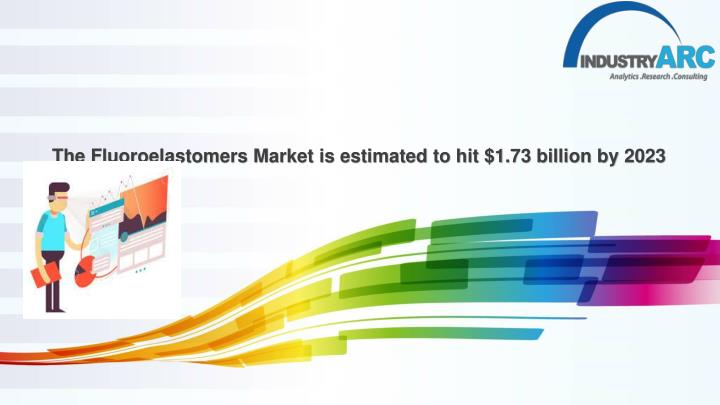 the fluoroelastomers market is estimated to hit 1 73 billion by 2023 n.