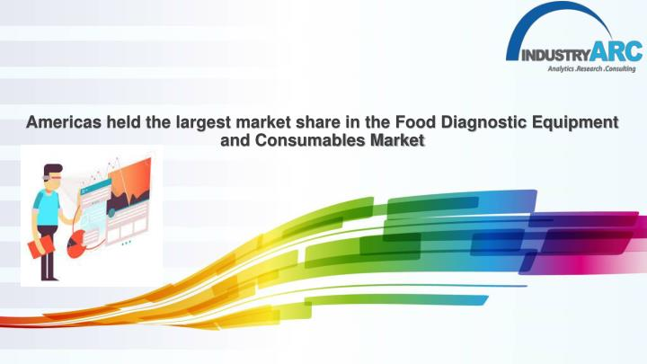 americas held the largest market share in the food diagnostic equipment and consumables market n.